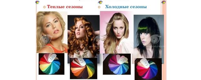 Цветовые типажи